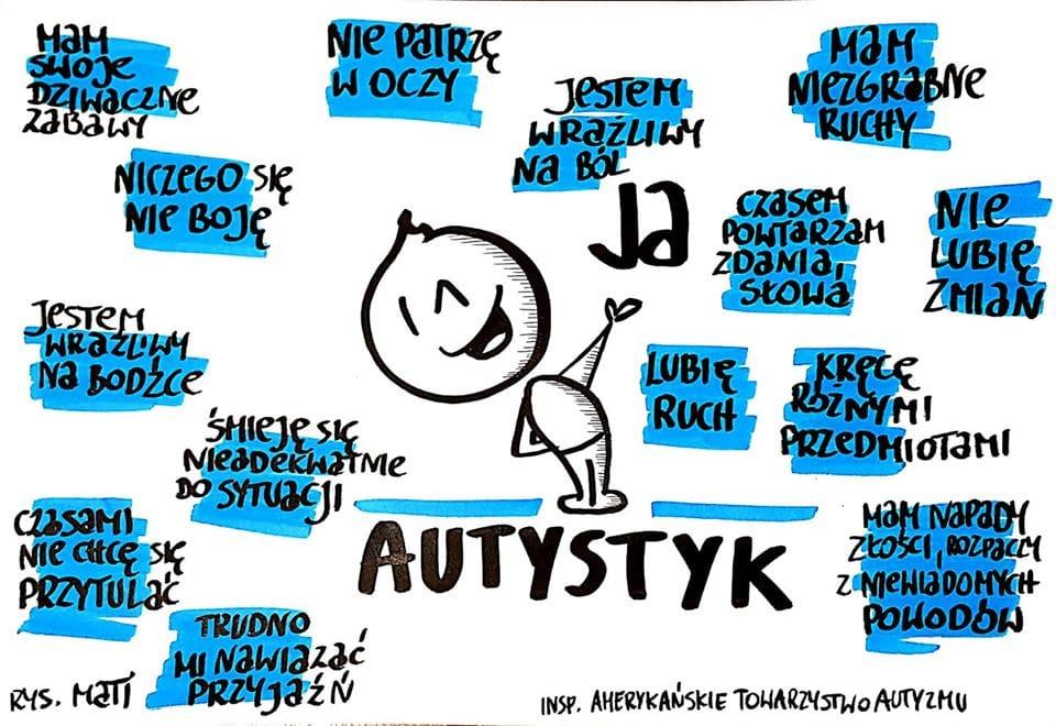 Plakat informujący o tym jak autystyk odbiera świat.