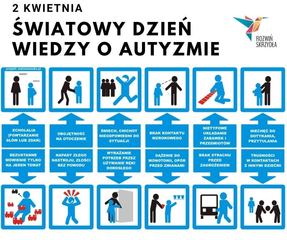 Plakat informujący o Światowym dniu wiedzy o autyzmie.