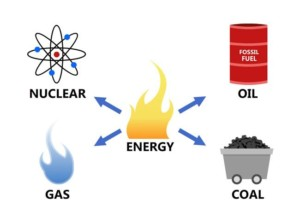Nonrenewable resources clipart